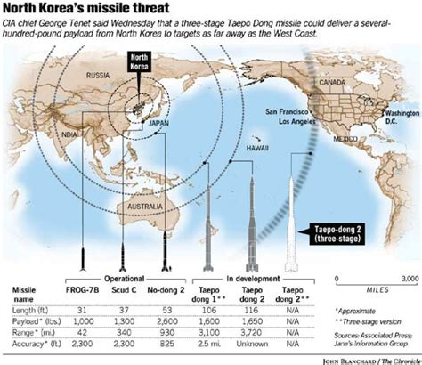 range of nuclear bomb korea will a nuclear missile able to reach california in 2018 nextbigfuture