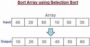 Selection Sort | JavaByPatel