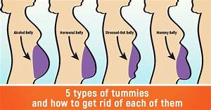 Types Of Bellies And How To Get Rid Of Each Of Them