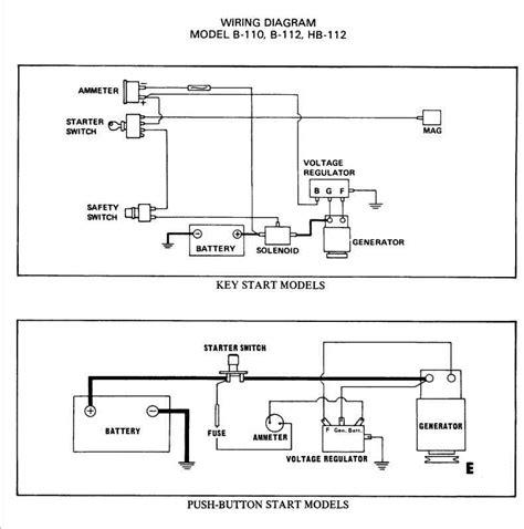 Simplicity Starter Solenoid Wiring Diagram by Simplicity Starter Solenoid Wiring Diagram Engine Wiring