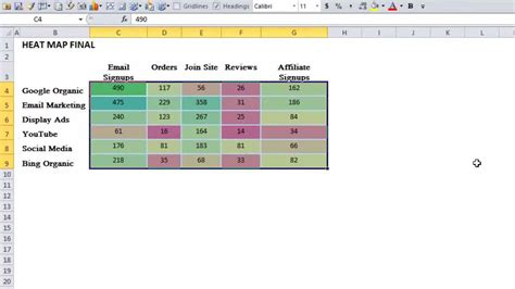 create  cool heat map  excel youtube