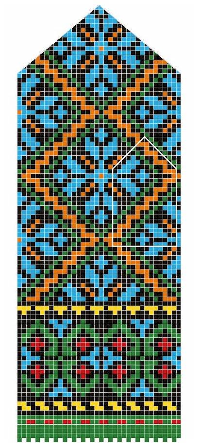 Pattern Knitting Mittens Kits Hobbywool Knit