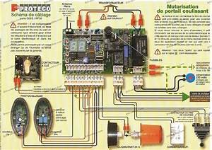 Moteur Portail Electrique : commande portail electrique ~ Premium-room.com Idées de Décoration