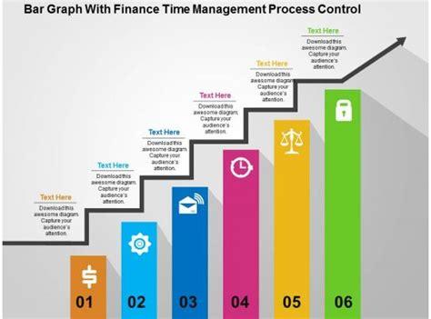 bar graph  finance time management process control