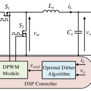 pdf an optimal digital pulse width modulated dither technique to enhance the resolution of
