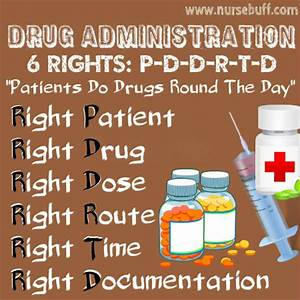 nursing mnemonics and acronyms nursing pharmacology With 6 rights of medication