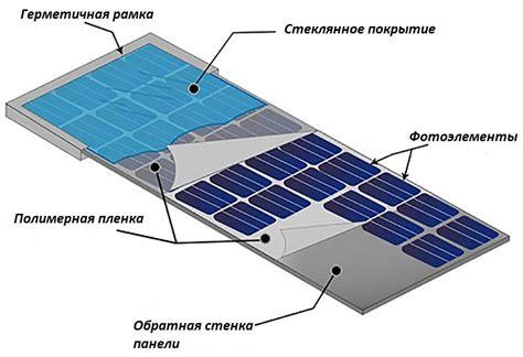 Полная энергетическая автономия или как выжить с солнечными батареями в глубинке часть 2.5. практическая хабр
