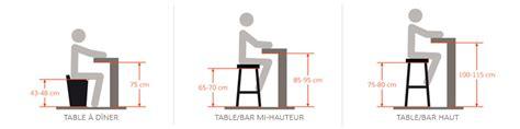 acheter ilot central cuisine tabouret pour table hauteur plan de travail