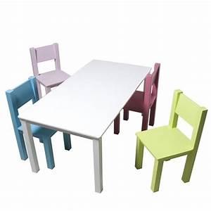 Ideen fur kindertisch und stuhl stuhl ideen for Kinder tisch