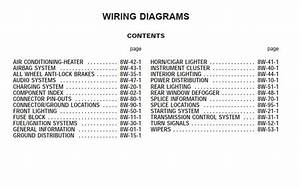 Jeep Tj Wrangler 1998 System Wiring Diagrams