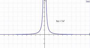 Grenzwert Einer Reihe Berechnen : dif01 grenzwerte matheretter ~ Themetempest.com Abrechnung