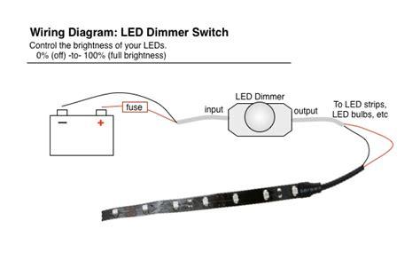 led dimmer rotary knob for dimming leds