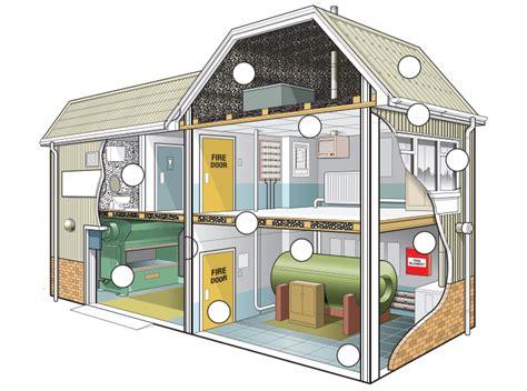 hse introduction  asbestos learning package bainbridge