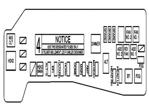 pontiac montana fuse box diagram wiring forums