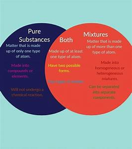 What Is The Difference Between Mixtures And Substances