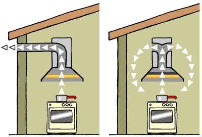 ventilation cuisine gaz il y a des astuces pour bien utiliser sa hotte de cuisine