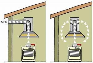 Hotte à Recyclage : il y a des astuces pour bien utiliser sa hotte de cuisine ~ Edinachiropracticcenter.com Idées de Décoration