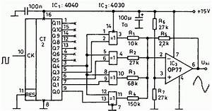 Digital Sine Wave Oscillator