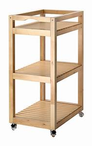 Ikea Tritthocker Molger : virkarbetsplats crochet workplace annie 39 s granny design ~ Michelbontemps.com Haus und Dekorationen