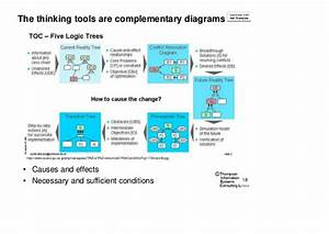Neil Thompson - Thinking tools: from top motors, through ...