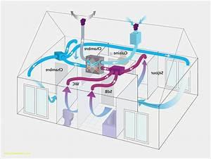 Prix Vmc Double Flux : prix vmc double flux ~ Nature-et-papiers.com Idées de Décoration
