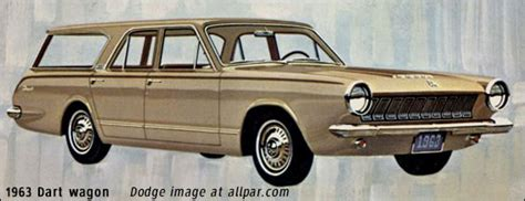 19631966 Dodge Dart Buyer's Guide For Restoration. Loans Manufactured Homes Claim For Disability. Dallas Executive Suites Marvin Windows Austin. Do You Need An Antivirus For Android. Public Policy And Management. Ssl Vulnerability Scanner Email Marketing Uae. Assisted Living Huntsville Al. Heating And Ac Contractors Online Blue Print. Online Title Loans No Credit Check