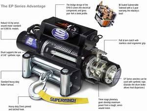 Amazon Com  Superwinch 09034 Epi9 0 Series Master Winch