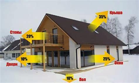 Тепловой расчт системы отопления правила расчета тепловой нагрузки