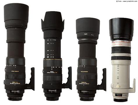 berbagi informasi tips memilih lensa dslr  tepat