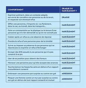 Difference Entre Catalyse Et Pyrolyse : drague ou harc lement certaines personnes devraient ~ Premium-room.com Idées de Décoration