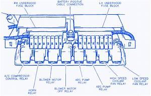Buick Park Avenue 1995 Fuse Box  Block Circuit Breaker
