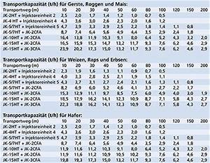 Wasserleitung Durchmesser Einfamilienhaus : dn rohr tabelle haus dekoration ~ Frokenaadalensverden.com Haus und Dekorationen