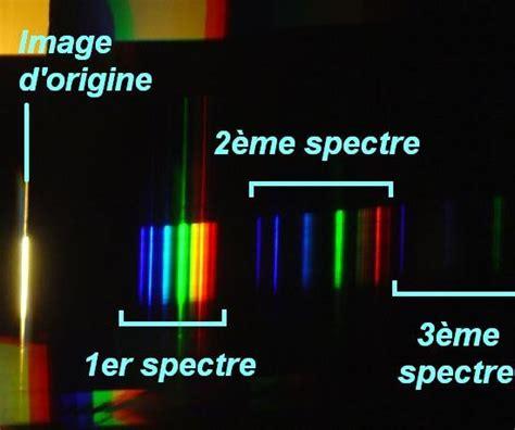 oule fluocompacte principe de fonctionnement