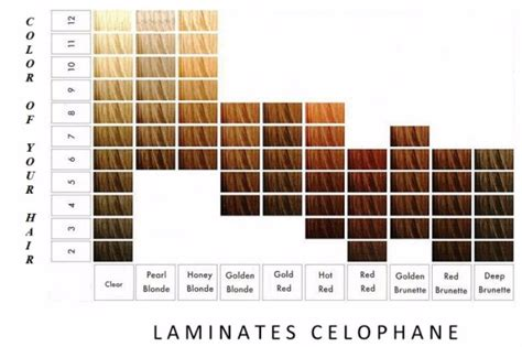 26 Redken Shades Eq Color Charts ᐅ Template Lab