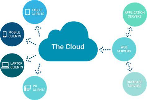 compare cloud erp software software advisory service
