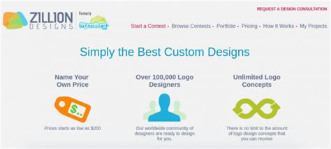 Creator Services by Best Logo Creator Services