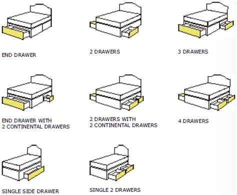 bed frame types bed base types explained sprung edge bed base solid
