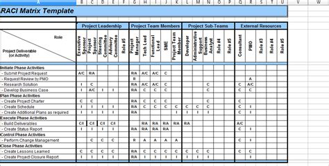responsibility matrix template 5 raci matrix template excel project management template124