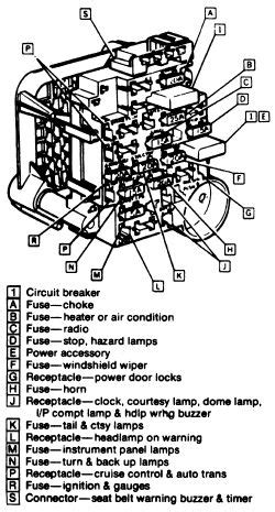 1993 Chevy S10 Blazer Fuse Diagram by Repair Guides Circuit Protection Fuse Block And