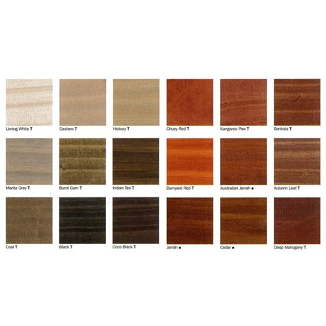 Cabots Deck Paint Colours