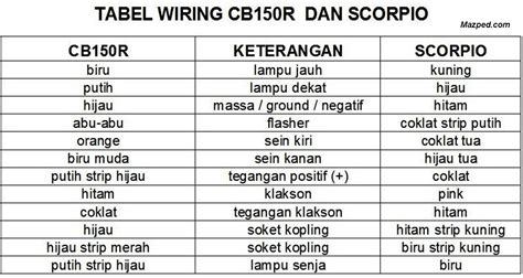 wiring diagram lu depan vixion choice image diagram