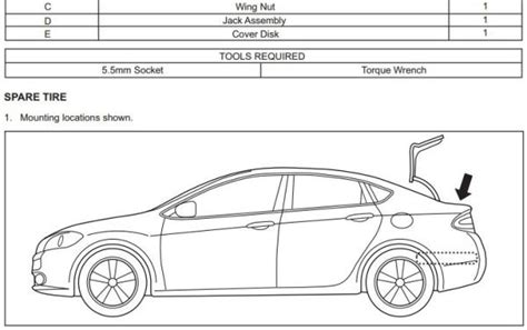 Spare Tire Wheel Pressure Sensor Needed