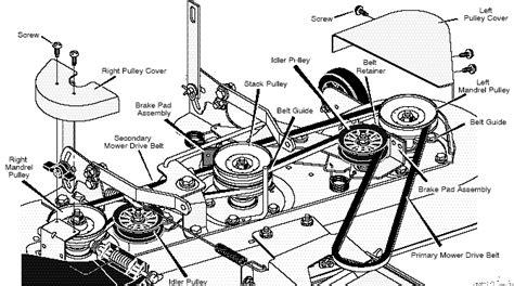 Murray Riding Lawn Mower Parts Diagram Automotive