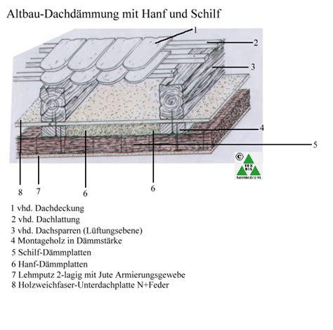 dämmung fußboden gegen erdreich fu 223 bodenaufbau auf erdreich wieder rger mit fu bodenaufbau fussbodenaufbau auf erdreich