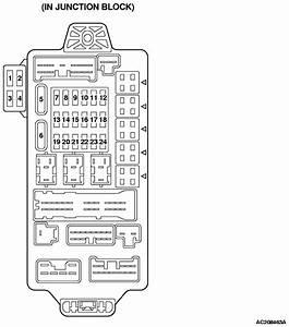 2004 Mitsubishi Endeavor Srs Wiring Diagram