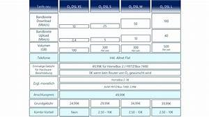 O2 Dsl Rechnung Einsehen : bis zu 12 monate lang 15 euro rabatt auf die monatliche grundgeb hr noch schneller und ~ Themetempest.com Abrechnung