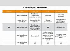 10 free content strategy & editorial calendar templates