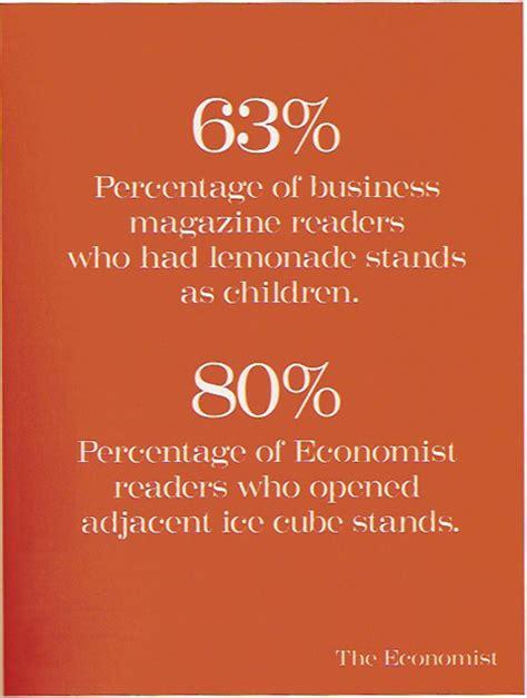 ads headlines creative advertising copy economist copywriting funny clever magazine business digitalsynopsis grab inspiring attention percentage lemonade tivibu