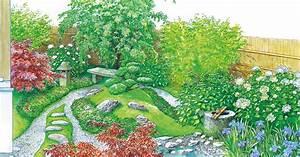 Kiesflächen Im Garten : gestaltungsideen f r einen kleinen garten japan und landhausstil mein sch ner garten ~ Markanthonyermac.com Haus und Dekorationen