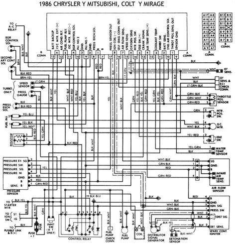 chrysler mitsubishi  diagramas esquemas